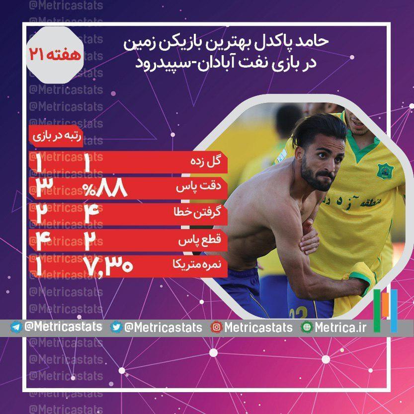 حامد پاکدل بهترین بازیکن بازی صنعت نفت و سپیدرود