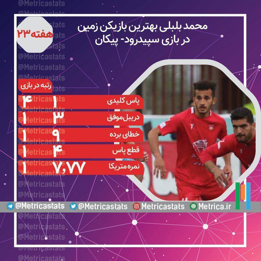 محمد بلبلی بهترین بازیکن بازی سپیدرود و پیکان