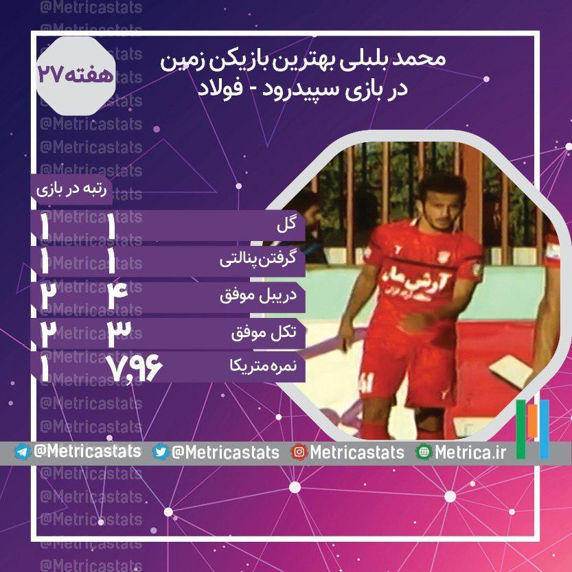 محمد بلبلی بهترین بازیکن بازی سپیدرود و فولاد